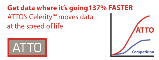 Get data where it's going 137% faster with ATTO's Celerity™ Fibre Channel Adapters